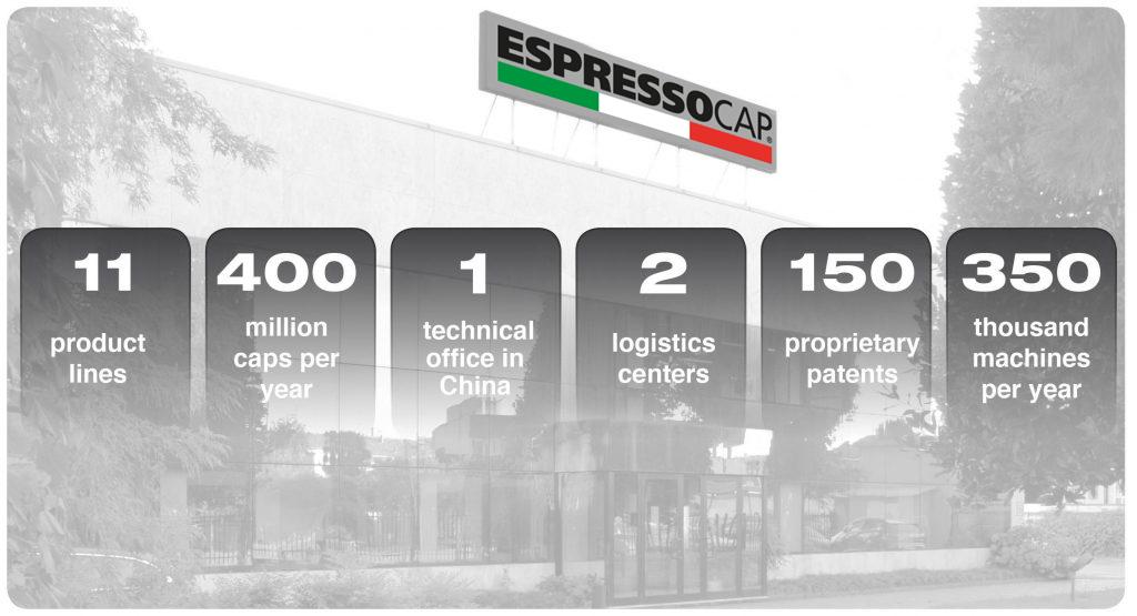 Company Info – EspressoCap